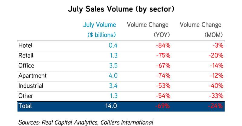CM_Visual July RCA Sales Update_1200px