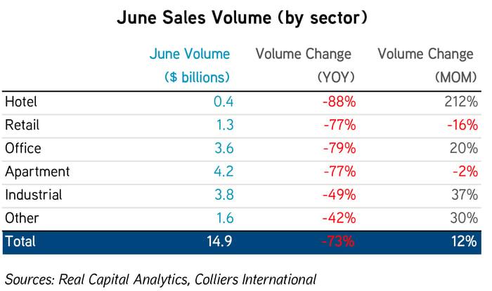 CM_Visual June Sales Volume